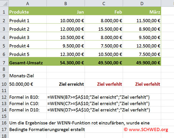 Bsp WENN-Funktion in Excel