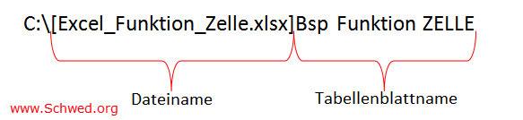 Excel Dateiname inkl Pfad und Tabellenblattnamen